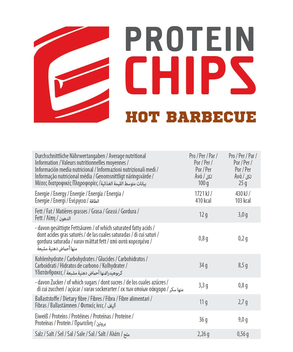 N-hrwerte-Got7-Chips-Barbecue58ee395fb6e30