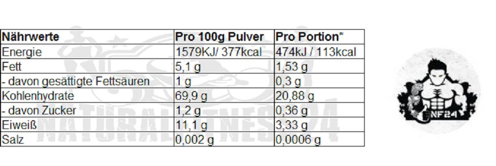 instant oats nährwerte