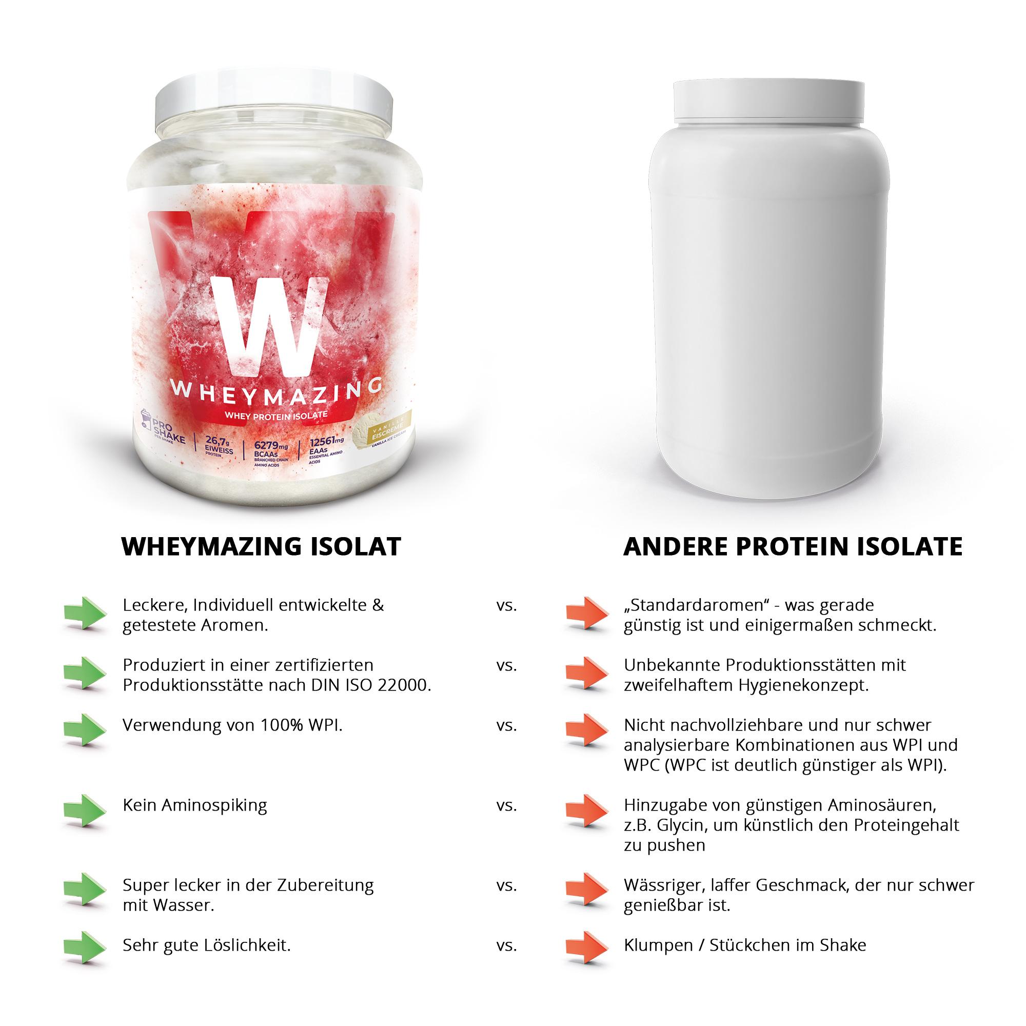 whey protein isolat vergleich