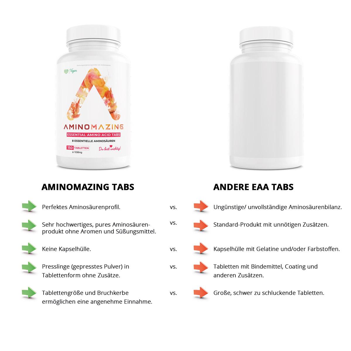 aminosäuren tabletten vergleich