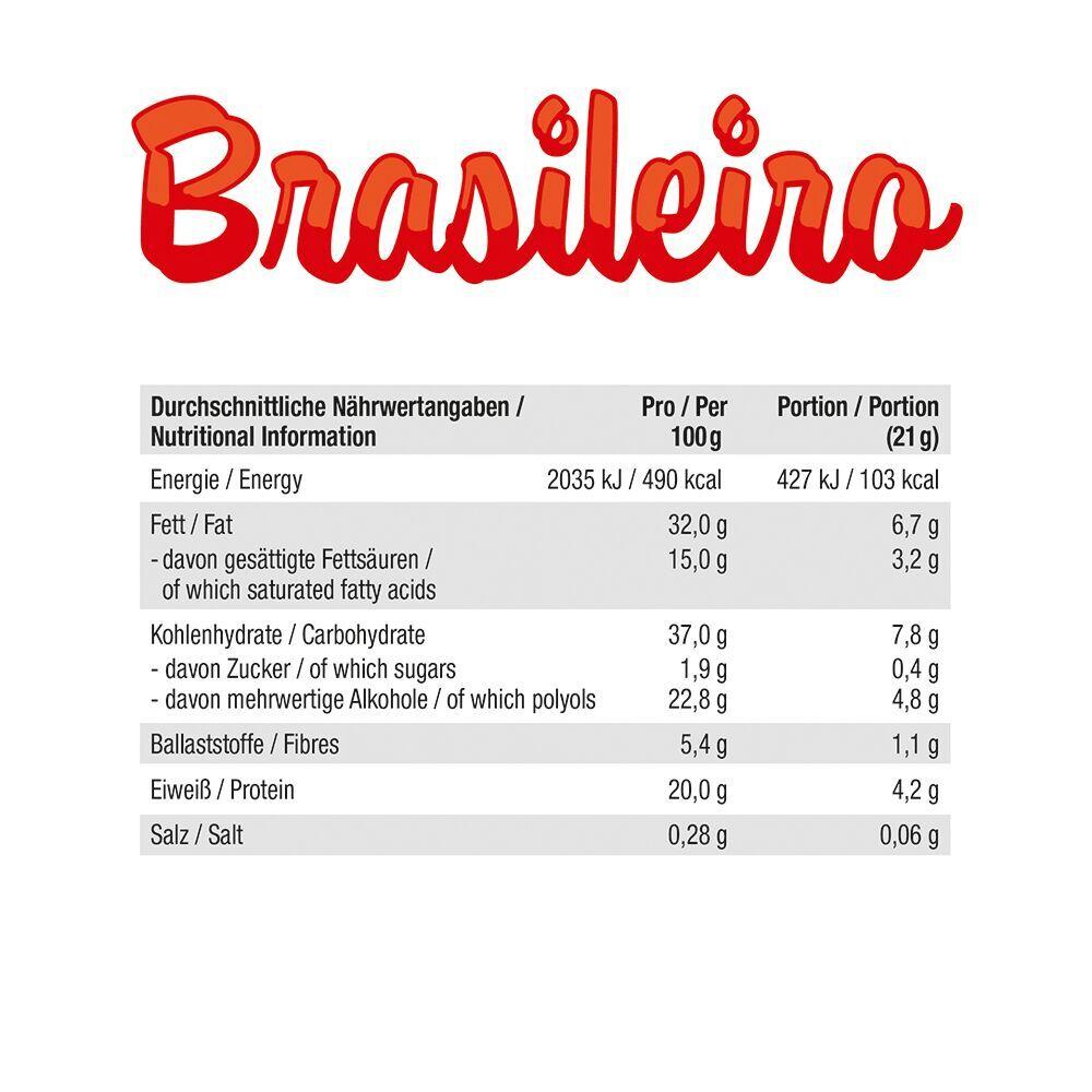 N-hrwerte-Got7-Brasileiro